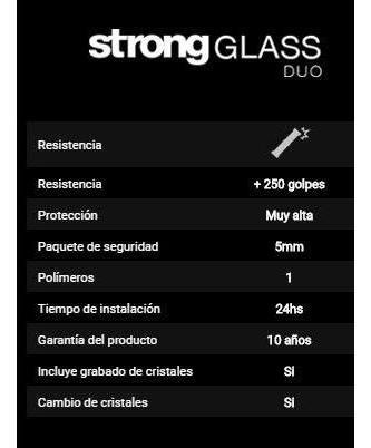 blindaje antivandálico | strong glass | duo