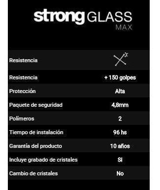 blindaje antivandálico | strong glass | max