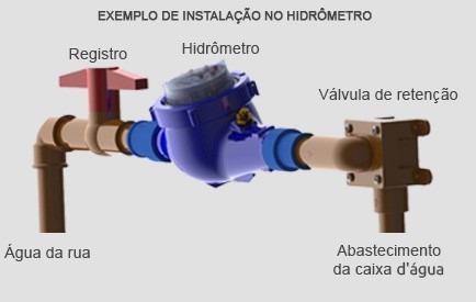 bloqueador de ar válvula de retenção termixer pvc 25 mm