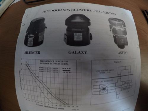 blowers o turbina de aire 2.0 hp 220/240v ideal para jacuzzi