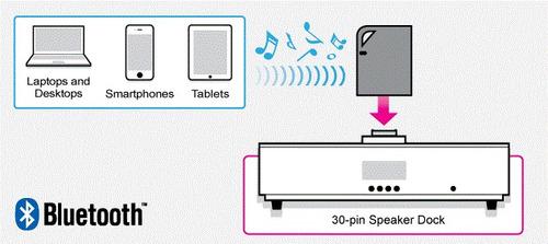 bluetooth receptor bocinas dock iphone 4 30 pins  - negro