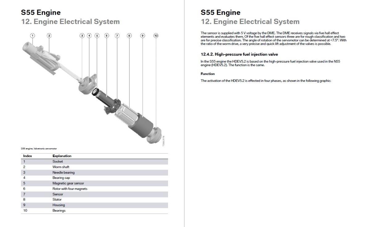 Bmw Motor S55 Entrenamiento Tecnico Aplica M3 M4 Bs 400 En Engine Diagram Cargando Zoom