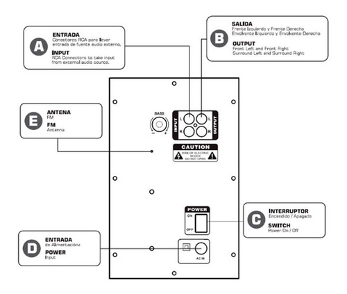bocinas bluetooh yeyian serie 2000 estereo 2.1 sd usb radio