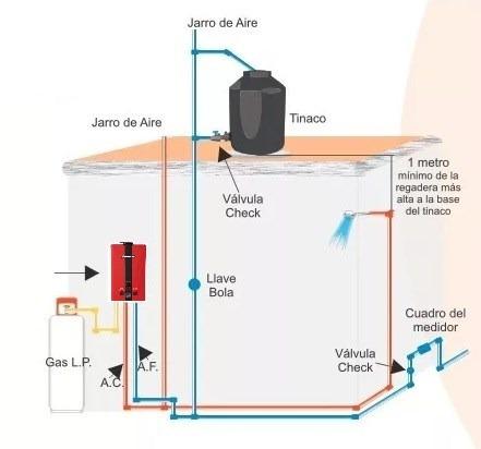boiler calienta  agua de paso gas lp electrónico mirage