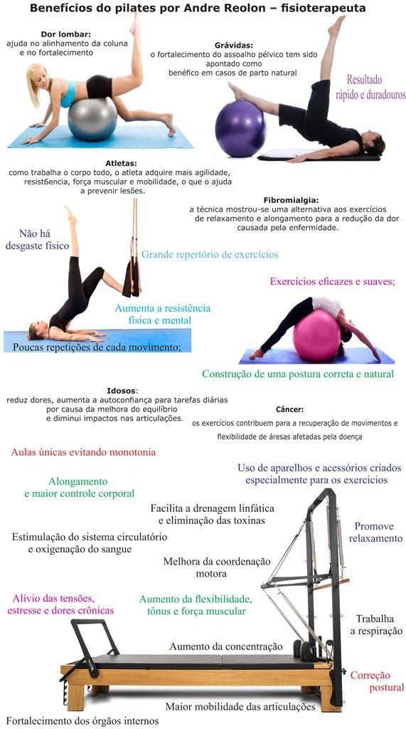 7d8af8469e bola suiça pilates yoga abdominal fitness 55cm bomba grátis. Carregando  zoom.
