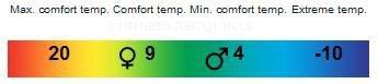 bolsa de dormir ferrino lightec 950 9/4/-10ºc ultraliviana!