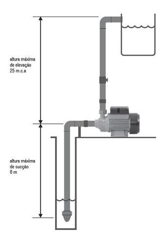 bomba agua periferica poço piscina encher caixa 1/2hp bivolt