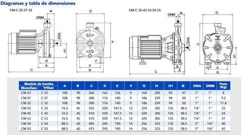 bomba centrífuga speroni trifásica c 32 1 hp. italia