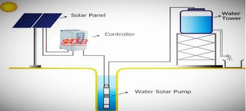 bomba d'água solar 3 polegada 1100w dc72v + controlador