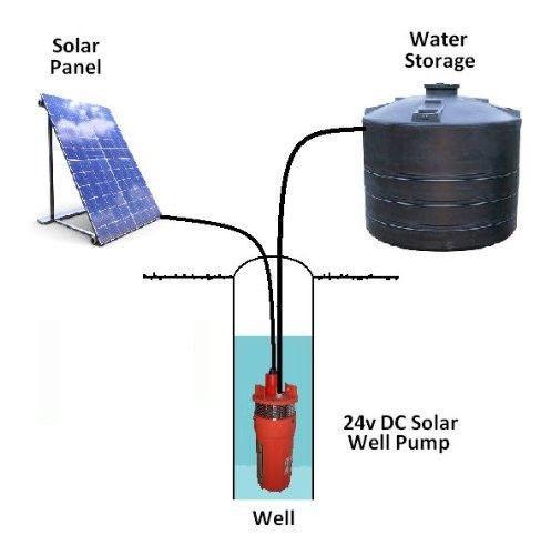 Bomba De Agua Solar Sumergible Solar 70 Metros 3 500