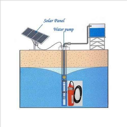 Bomba de agua sumergible 12 24 voltios dc panel solar - Bomba de agua sumergible ...