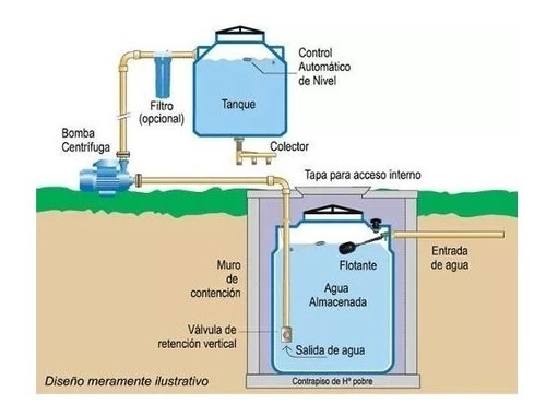 bomba periferica 1/2 hp turbina bronce 21mts elevadora agua