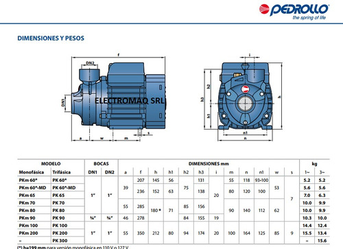bomba periferica pedrollo pk 90 1 hp trifásica 90 mts.