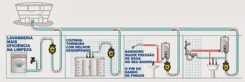 bomba pressurizadora ferrari bpf 15/09-120 220v automatica