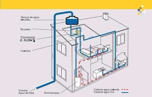 bomba presurizadora elevadora presion agua elektrim e-flow10