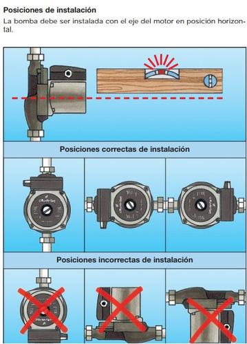 bomba presurizadora grundfos upa 15-90-160.