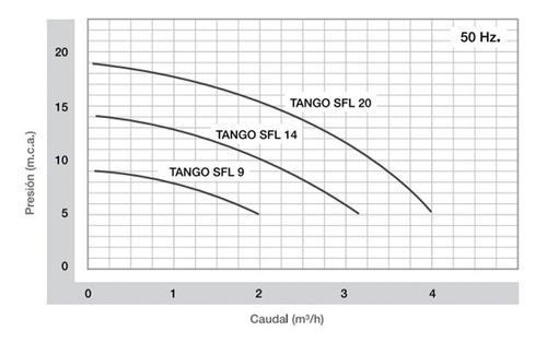 bomba presurizadora rowa tango sfl 9 mayor presion 2 baños