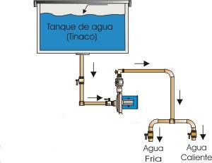 Bomba Presurizadora Solucion Calentador D Paso