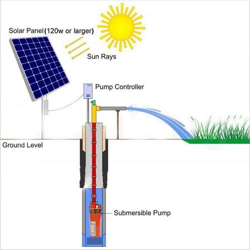bomba solar sumergible 24vdc, controlador 10a,70m cabeza