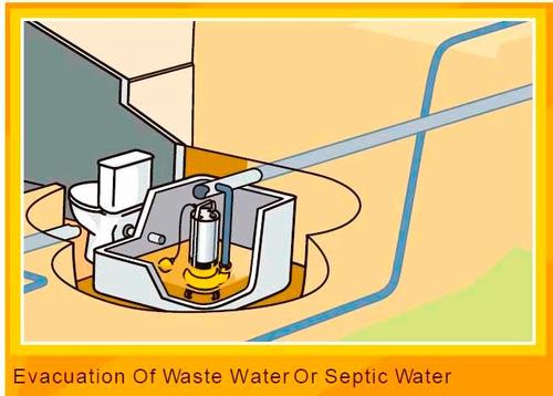 bomba sumergible sumidero agua desague pozo septico desborde