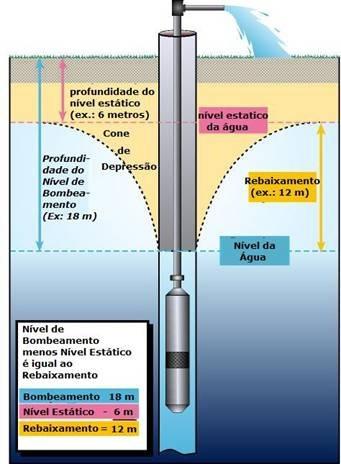 bombas agua venta - instalacion - reparacion pozos profundos