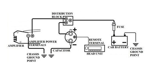 boss audio 2 farad capacitor negro