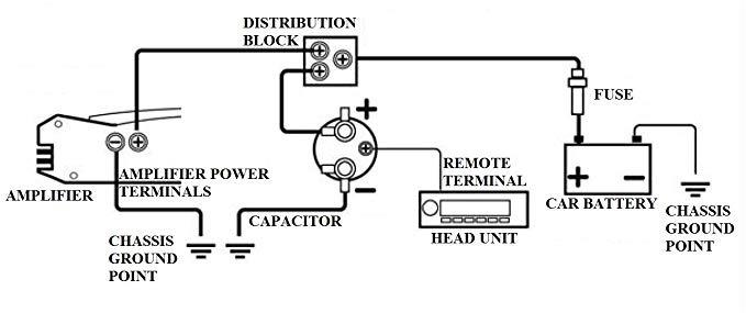 farad capacitor wiring diagram data wiring diagramfarad capacitor diagram 1 14 gvapor nl \\u2022