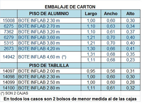 bote inflable combo 2m  motor 4t de 2.6hp ideal patagonia