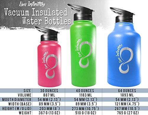 botellas de agua con aislamiento al vacío infinito de doble