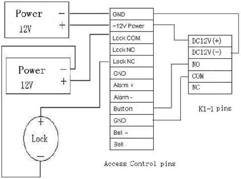 botón de salida  no touch  para control de acceso