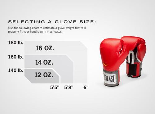 box pro guantes boxeo
