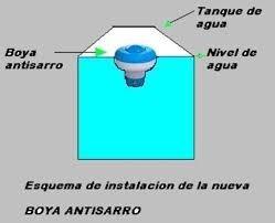 boya antisarro
