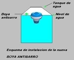 boya antisarro filtro polifosfato tanque agua dura casa sal