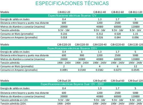 boyero eléctrico, electrificador 20km. dual 12v 220v. cjb