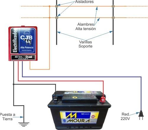 boyero eléctrico, electrificador 40km. dual 12v 220v. cjb