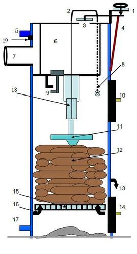 buenacaldera a leña para calefacción central con radiadores