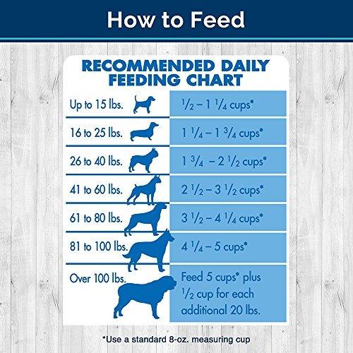 búfalo azul azul perro adulto pollo y brown 15 lb de arroz
