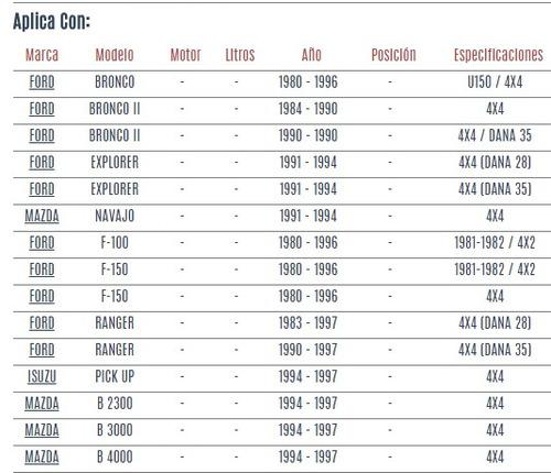buje de eje mazda navajo 4x4 1991 - 1994  vzl