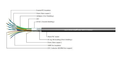 c & e 50 pies, cable hdmi de alta velocidad con ethernet, ad