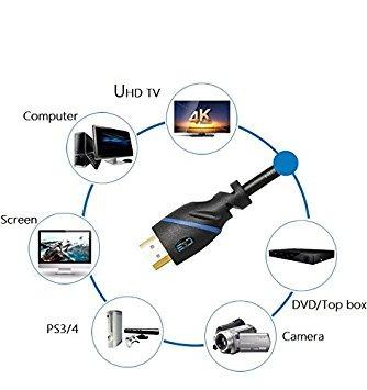 c & e cable hdmi de alta velocidad con ethernet compatible,