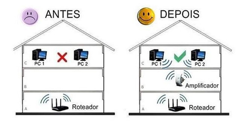 cabeamento de rede residêncial interno