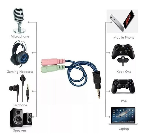 cable adaptador audio 3,5mm mic auricular ps4 pc consolas