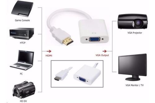 cable adaptador conversor hdmi a vga con audio fact a y b