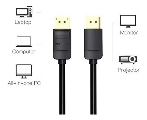 cable adaptador display port (dp) a hdmi 2 metros vention