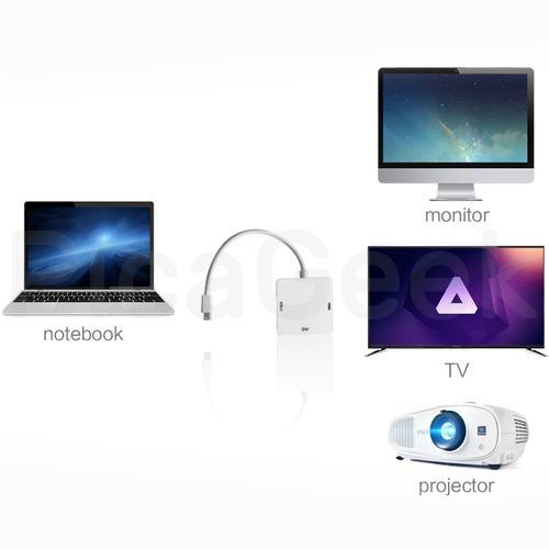 cable adaptador mini displayport thunderbolt a hdmi/vga/dvi