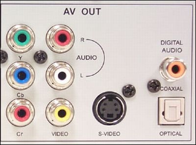 cable audio video componentes hd nintedo wii 1,7 metros