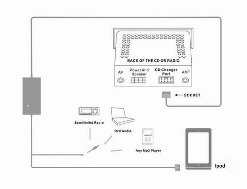 cable auxiliar 3 5 mm ipod iphone honda city a u00f1o 2009 a