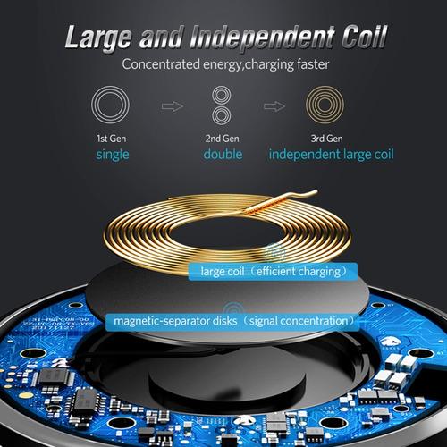 cable cargador adaptador inalambrico ugreen cd181 b1gy