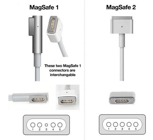 cable cargador notebook, macbook, rápida reparación