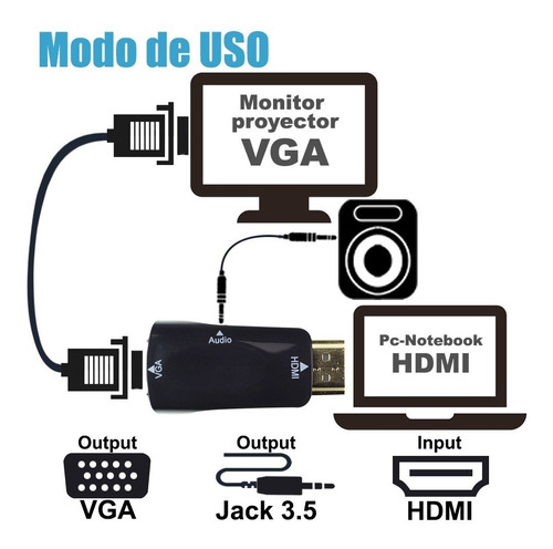 cable conversor hdmi a vga proyector full hd televisor dvd